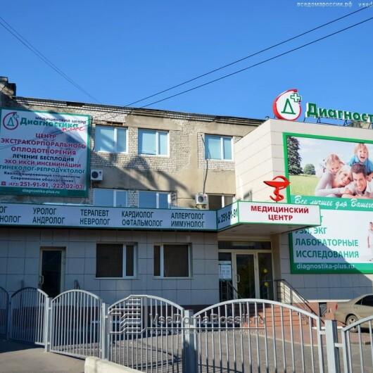 Клиника «Диагностика Плюс», фото №1
