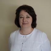 Гущина Мария Владимировна, гинеколог
