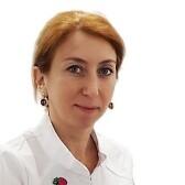 Губаз Саида Гурамовна, офтальмолог
