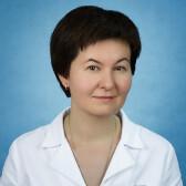 Ковтюх Ирина Владимировна, кардиолог