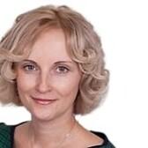 Плотникова Ирина Александровна, офтальмолог