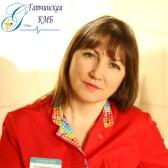 Зарецкая Елена Витальевна, гинеколог